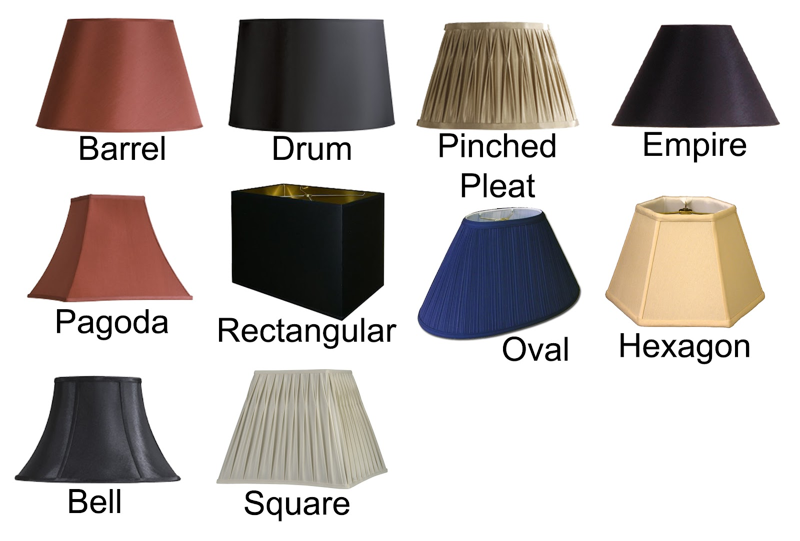 Shape of the Lamp Shade