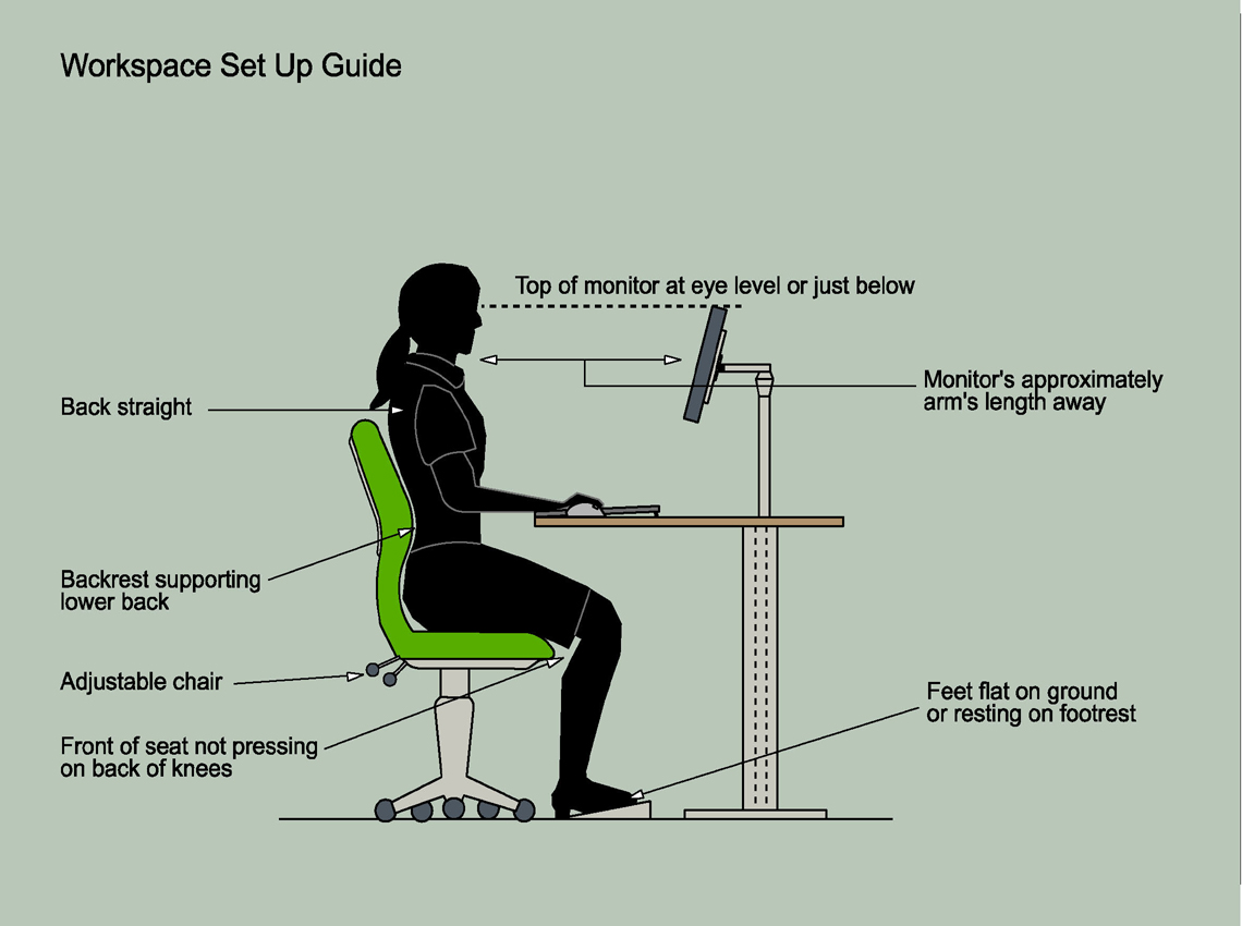 The Positive Effect of Using Ergonomic Office Chairs to ...