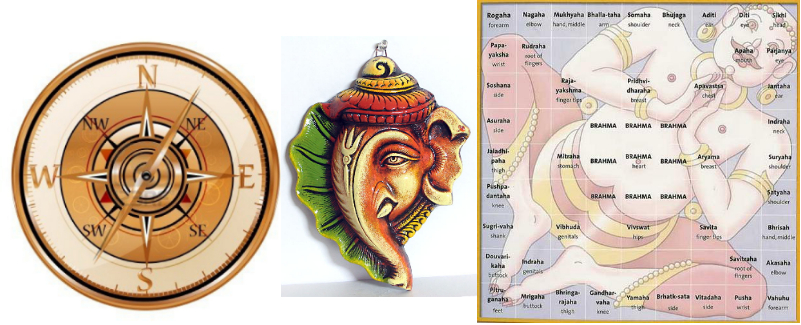 Home Direction for Positive Energy Flow