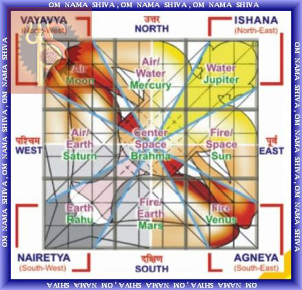 Vastu joy studio design gallery photo - Vastu shastra home design and plans ...