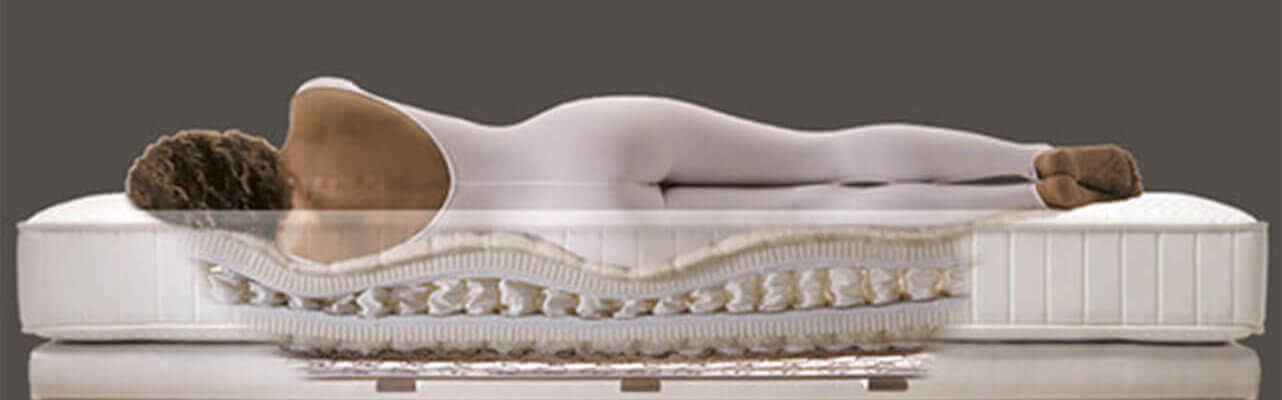 Comfortable Tips to Choose Mattress