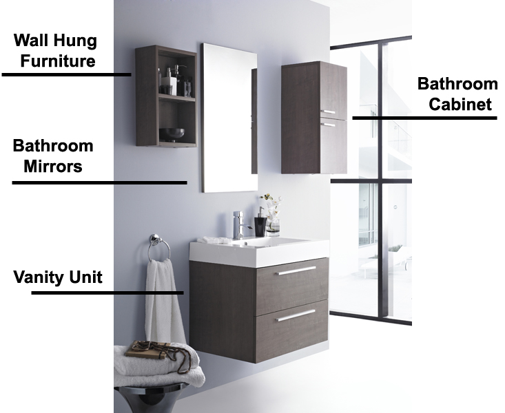 Buying Guide Bathroom Furniture