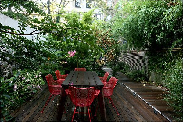 Vastu Shastra Modern Garden
