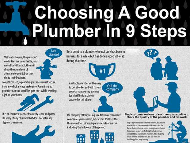 Some Friendly Techniques In Getting Your Right Plumber, From Your Friends At Dr. Drip