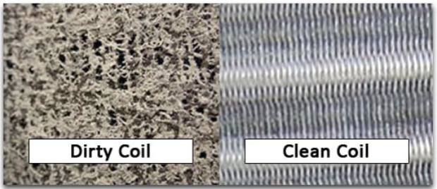 Air Conditioner Hose >> Importance of Keeping Your Air Conditioning System Clean | My Decorative