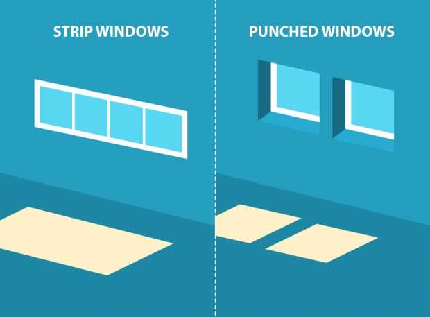 Choose the Right Window
