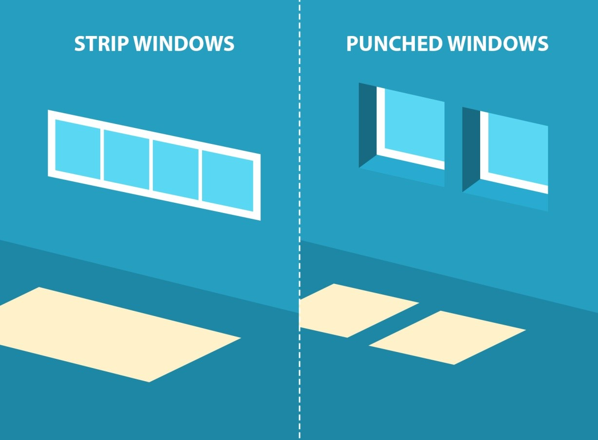 Windows, Daylighting, And You | My Decorative