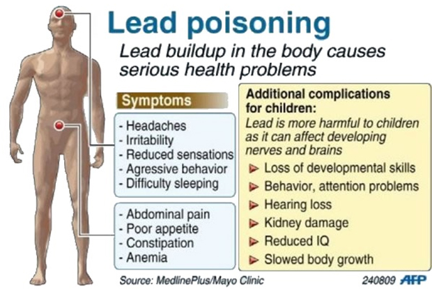 Health Risks That Are Associated With Mold