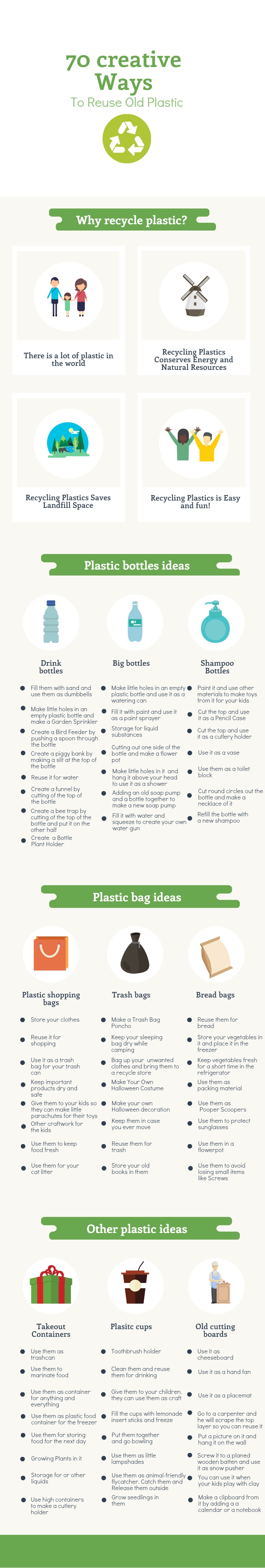 70 Ways To Reuse Plastic Infographic
