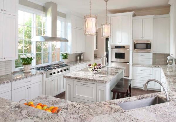 Kitchen Countertops Price