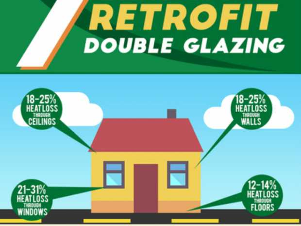Benefits of Retrofit Double Glazing
