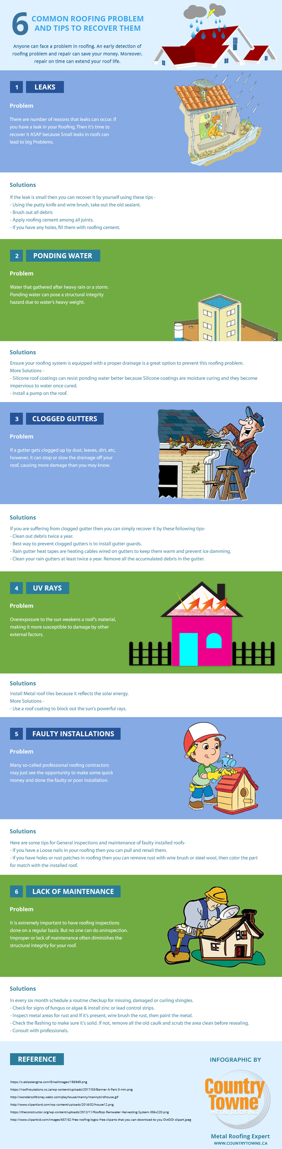 6 Common Roofing Problem and tips to Recover Them