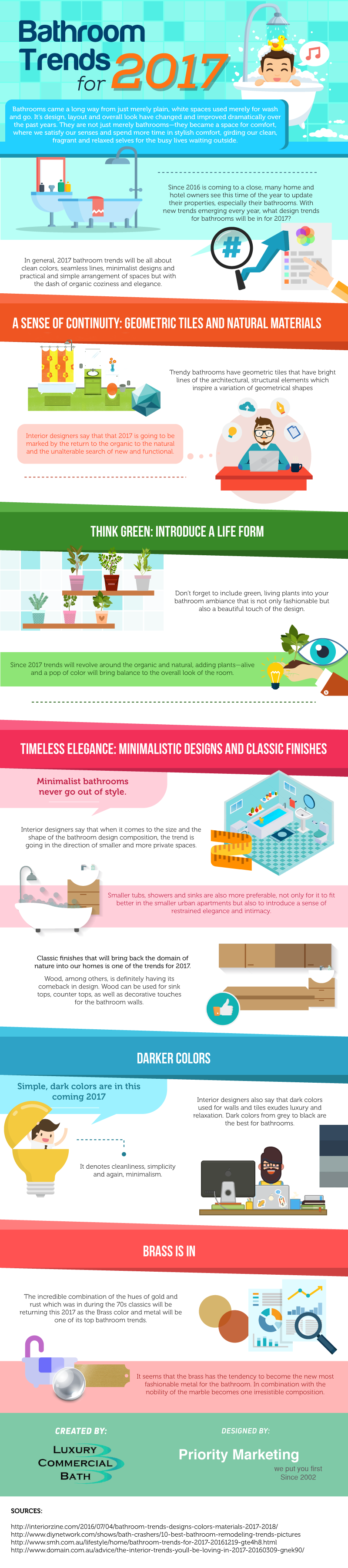 Bathroom Trends For 2017 – Infographic