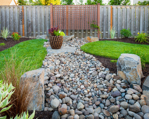 What Is A French Drain My Decorative