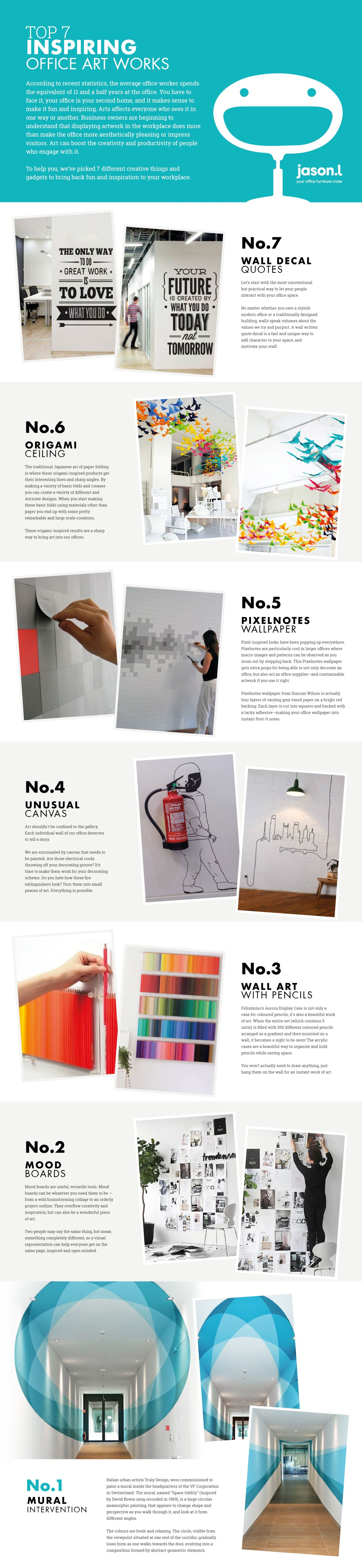 Inspiring Office Artworks Infographic