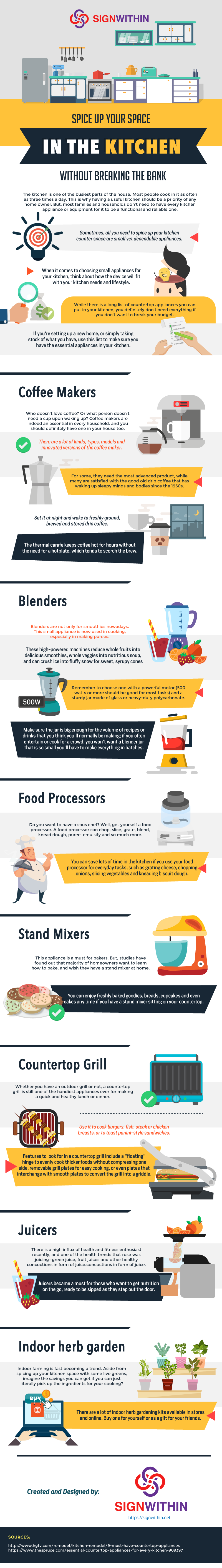 Spice Up Your Space In The Kitchen Without Breaking The Bank Infographic