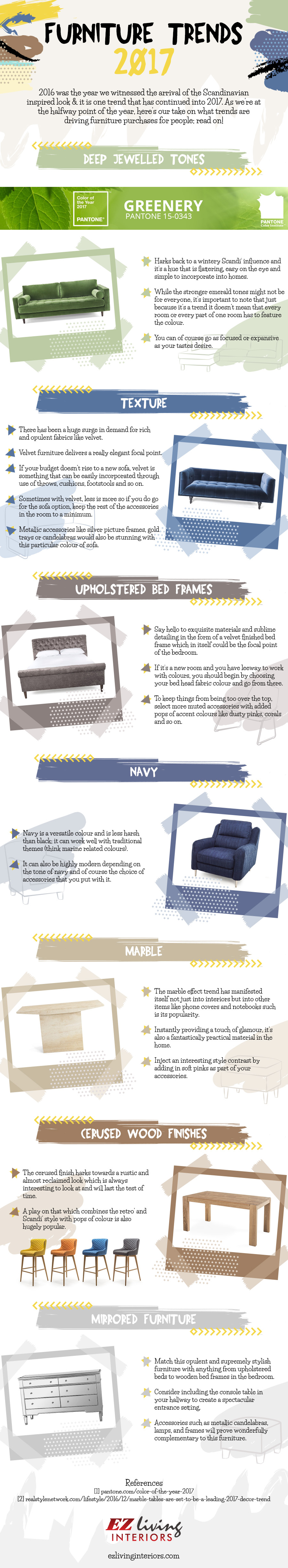 Future Furniture Trends 2017 Infographic