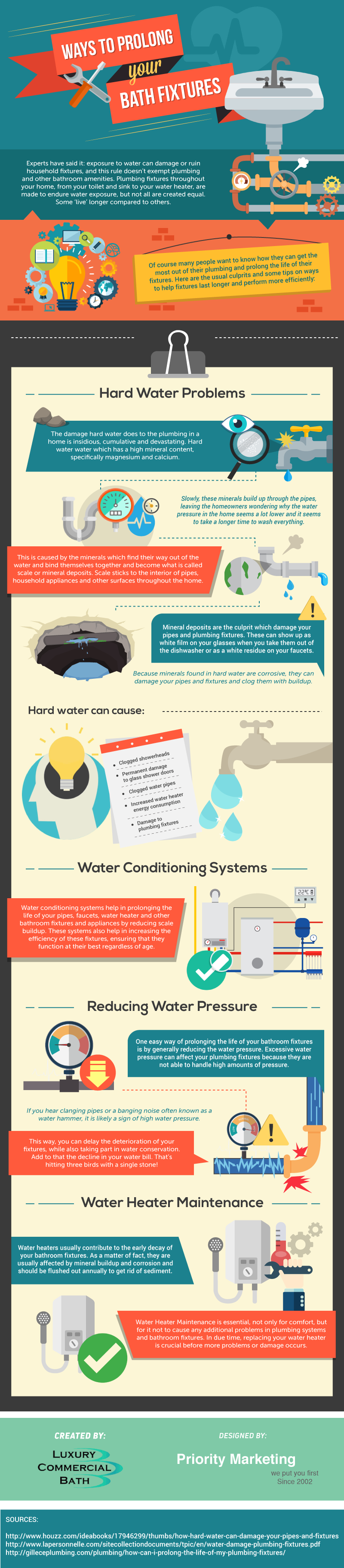 Ways To Prolong Your Bath Fixtures - Infographic