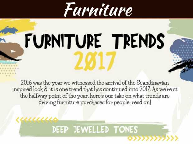 Future Furniture Trends 2017 Intro