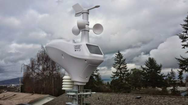 Ambient Weather Station