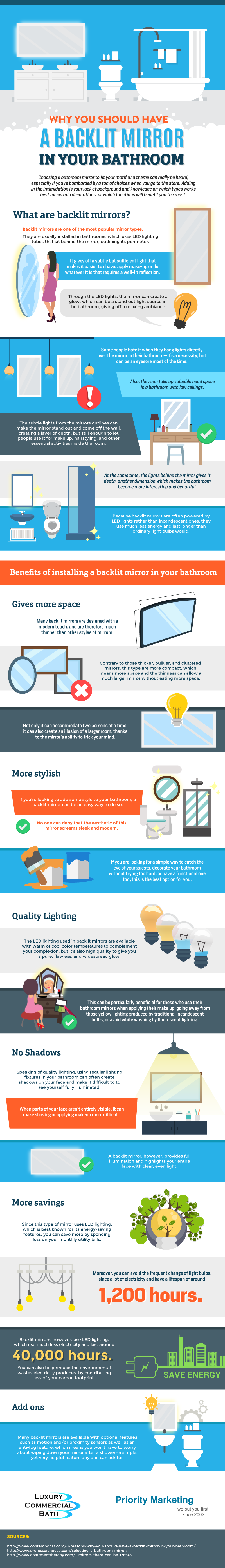 Why You Should Have A Backlit Mirror In Your Bathroom Infographic