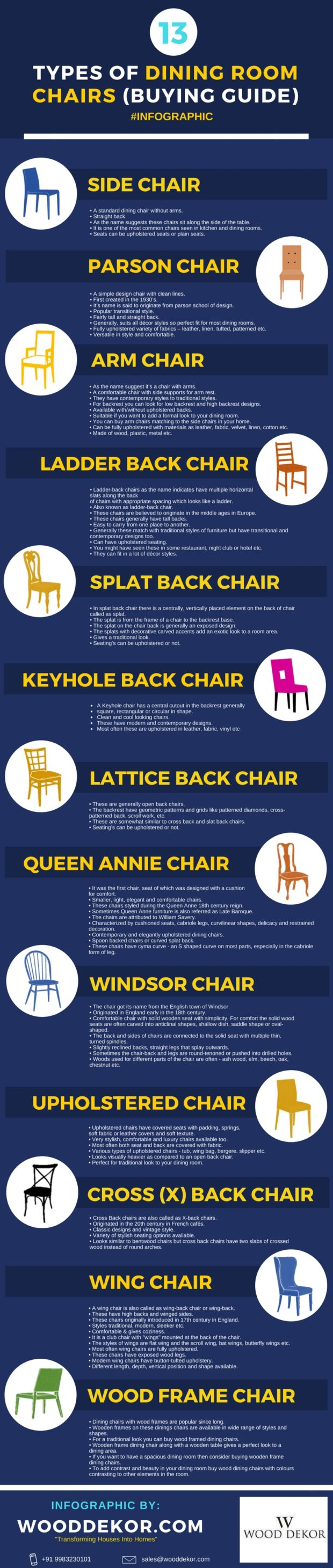 13 Types of Dining Chairs Buying Guide [An Infographic]