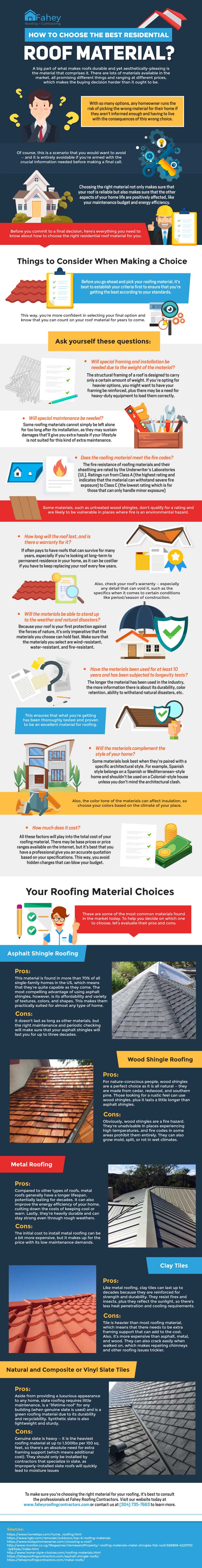 How To Choose The Best Residential Roof Material Infographic
