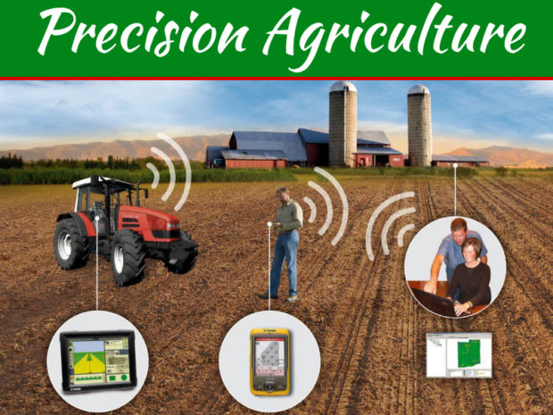 Major Advantages Of Precision Agriculture