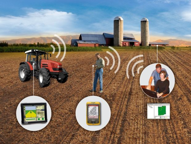 Precision Agriculture Importance