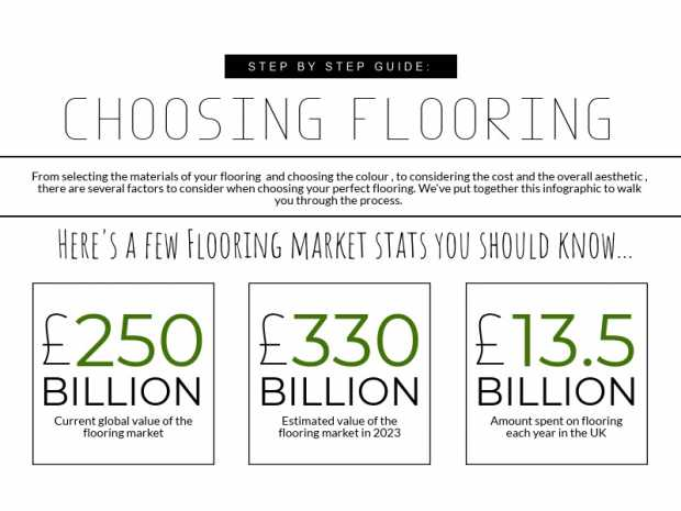A Step By Step Guide To Choosing Flooring (Infographic)