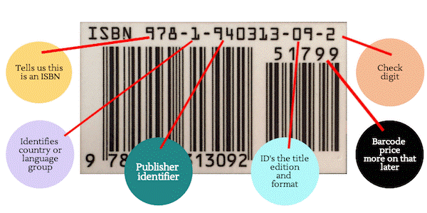 Same ISBN