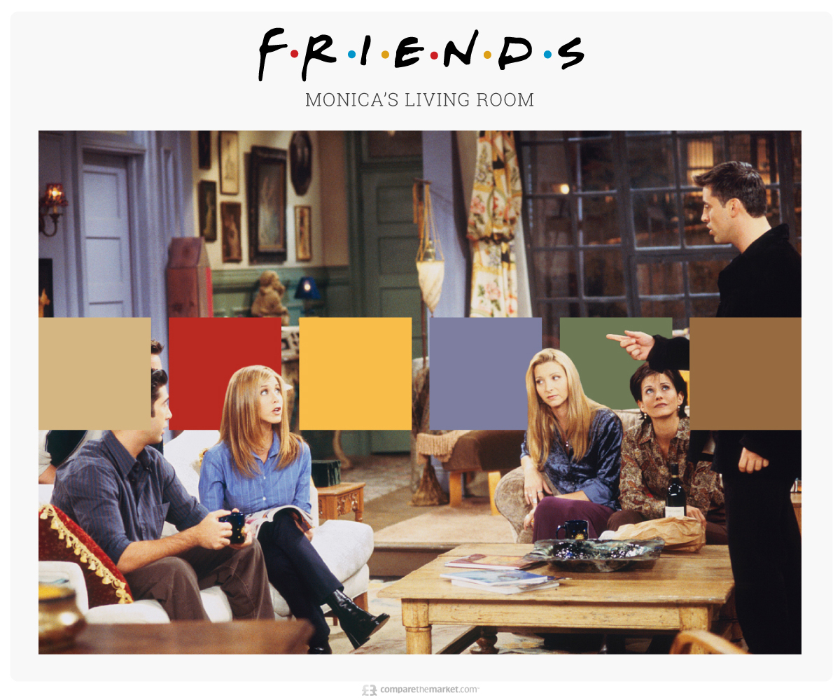 Friends - Monica's Living Room