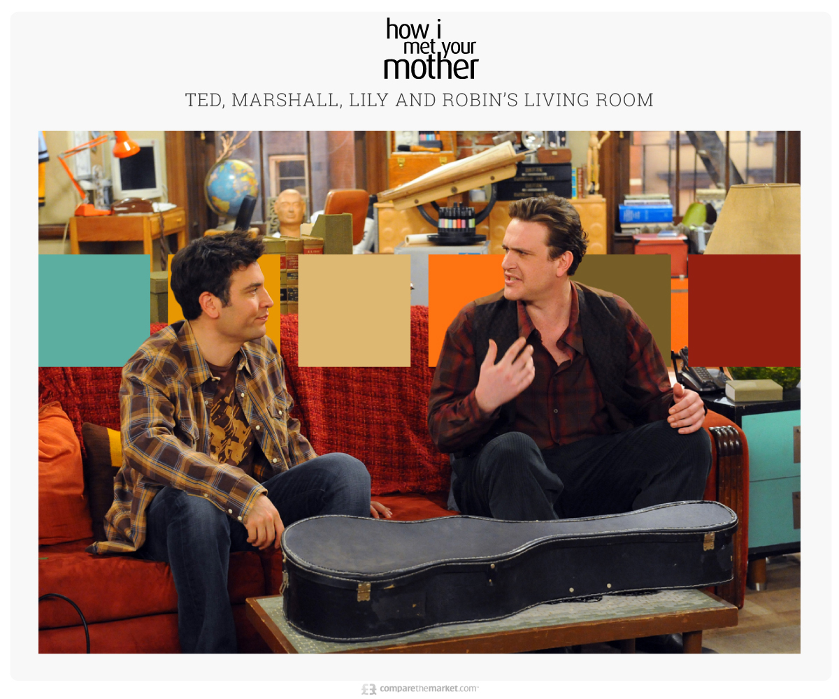 How I Met Your Mother - Ted, Marshal, Lily and Robin's Living Room