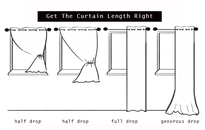 Right Length For The Curtains