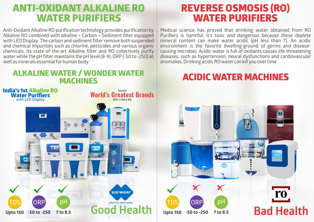 Drawbacks Of Reverse Osmosis