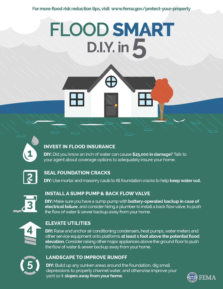 Flood Risk Reduction Tips by FEMA