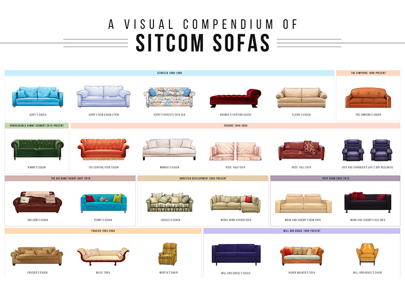 A Wallchart of Sitcom Sofas