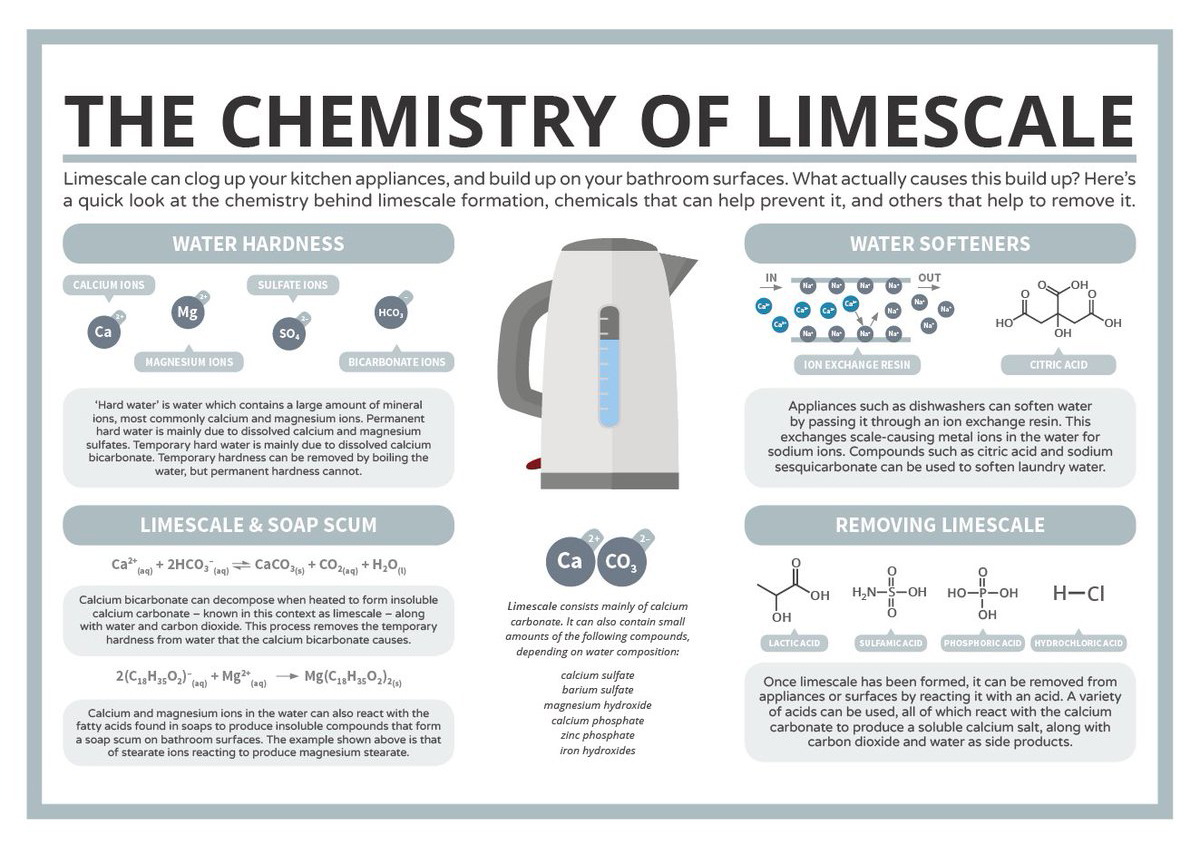 The Chemistry Of Limescale
