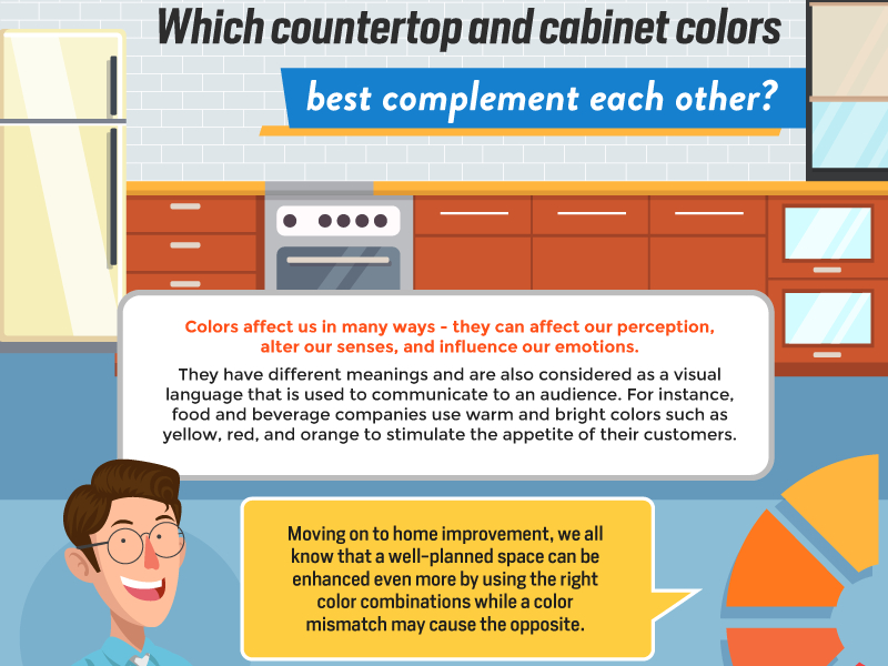 Which Countertop And Cabinet Colors Best Complement Each Other