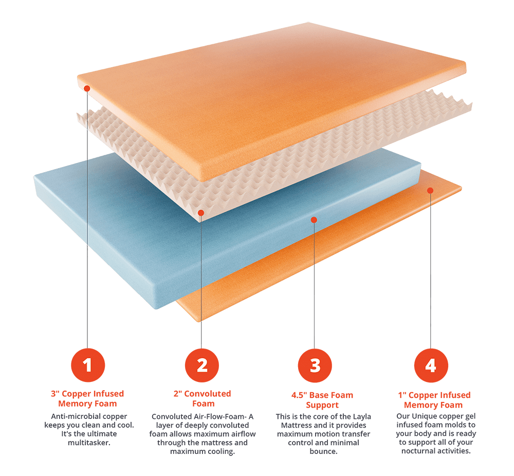 Memory Foam Mattress With Cooling Features