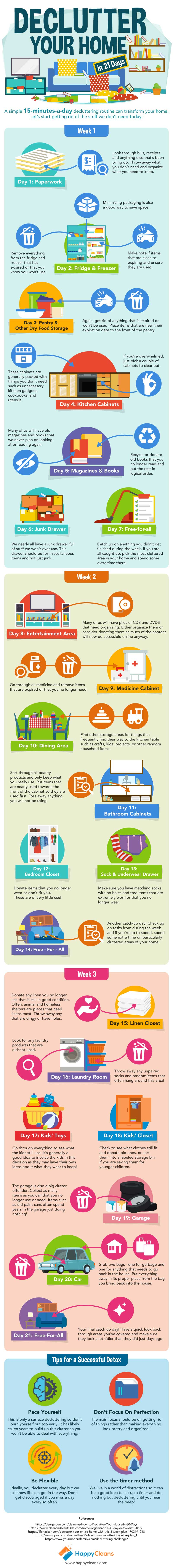 Declutter Your Home In 21 Days Infographic