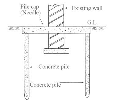 Pile Method Underpinning
