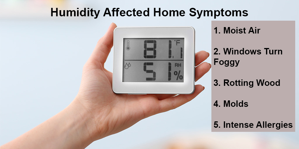 Humidity Affected Home Symptoms