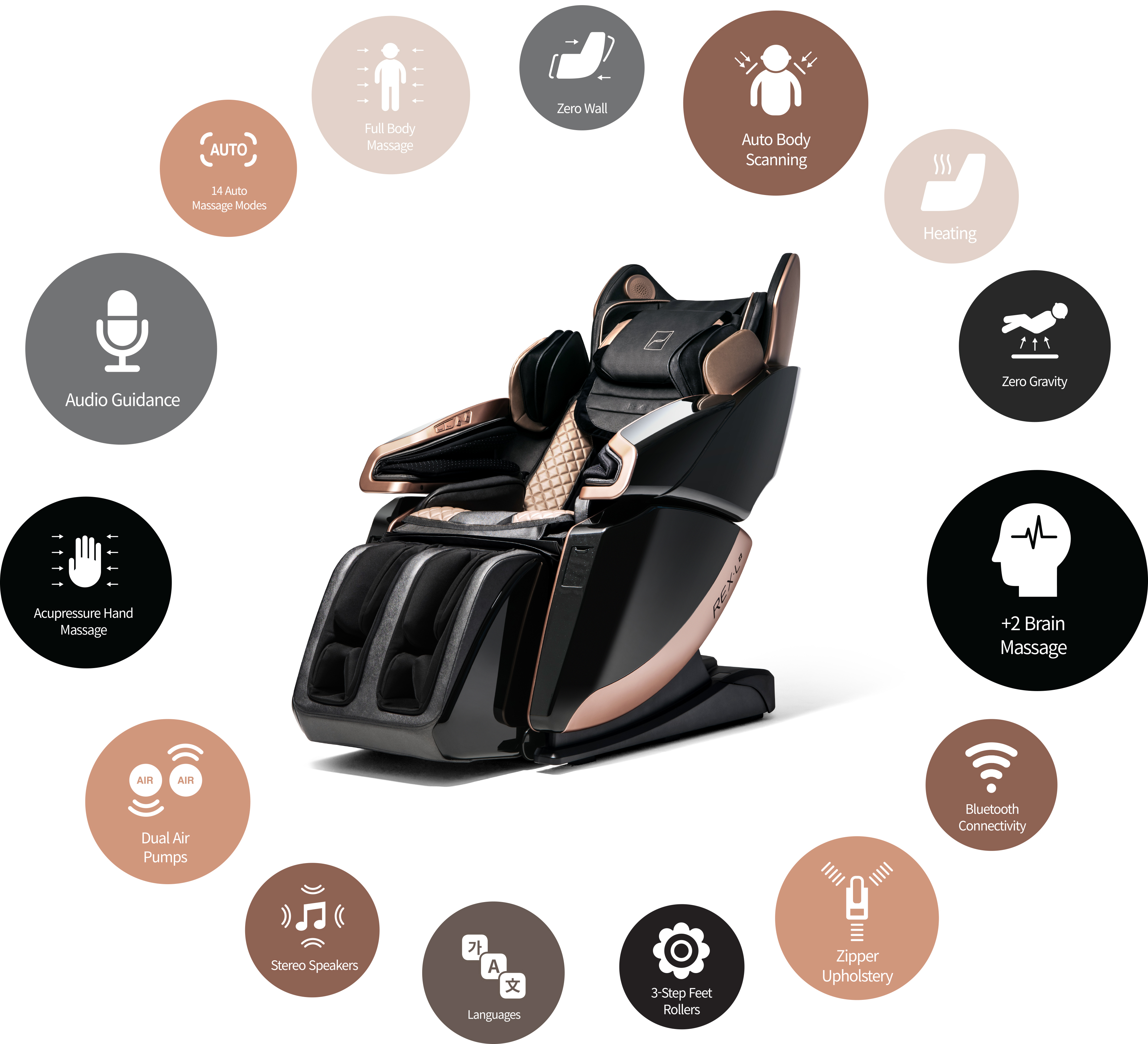 Massage Chair For Full Body Massage With 14 Automated Massage Modes