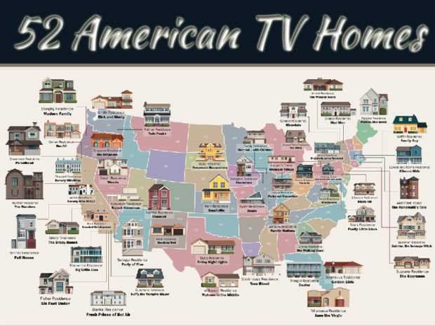 A Compendium Of TV's Most Famous Homes