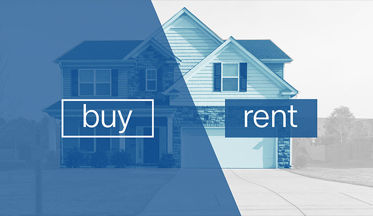 Renting Or Buying A House