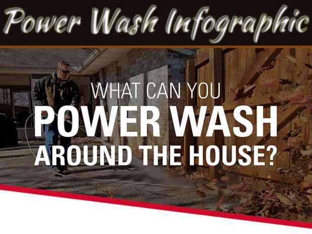 Power Wash Infographic: More Power To You!