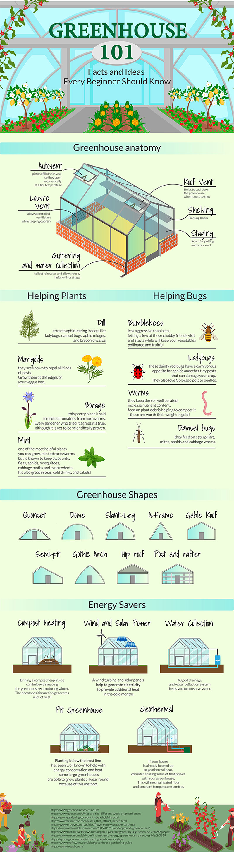 Creating Edible Landscaping - Infographic