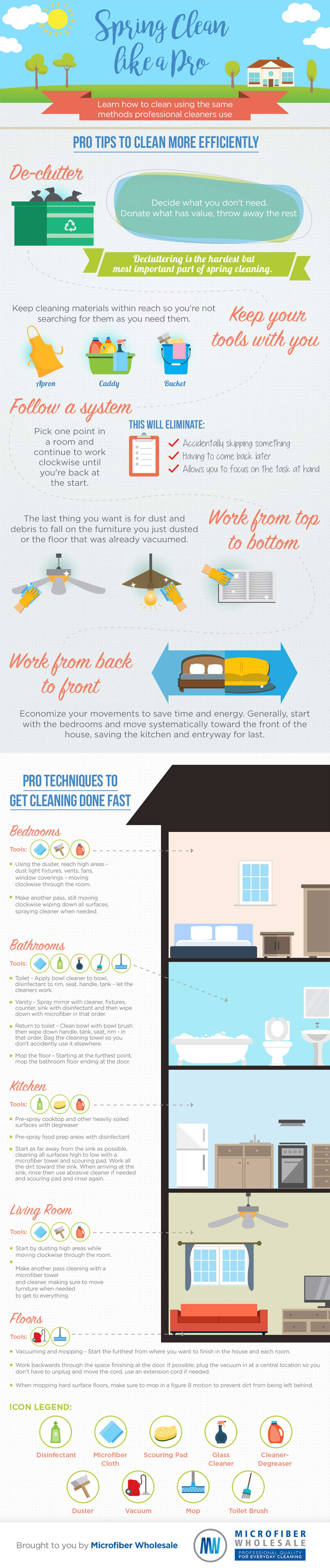 Spring Clean Like A Pro Infographic