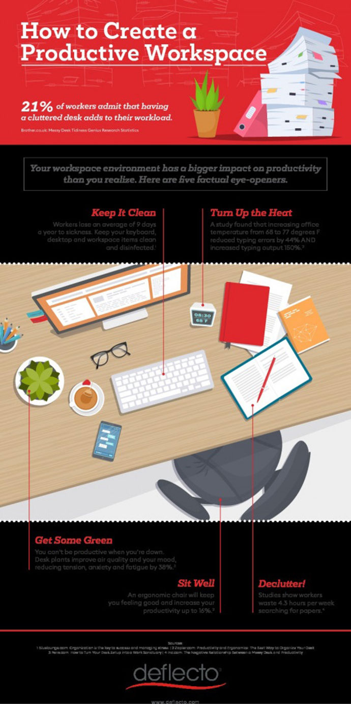 How To Create A Productive Workspace Infographic